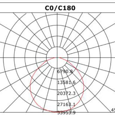 710-100-XX - Photometric 1