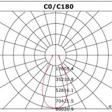 710-100-XX - Photometric 2