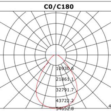 710-100-XX - Photometric 3